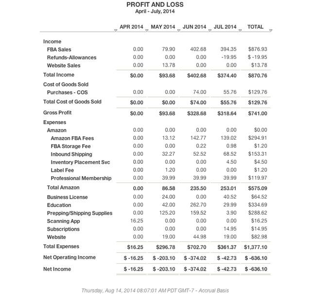 July-Profit-and-Loss