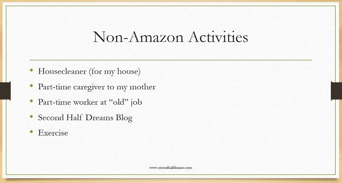 Amazon FBA Chart 6
