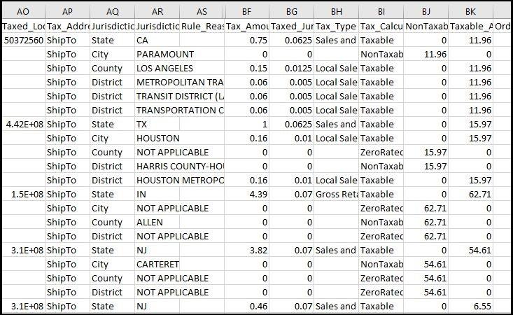 Sales Tax Calculations