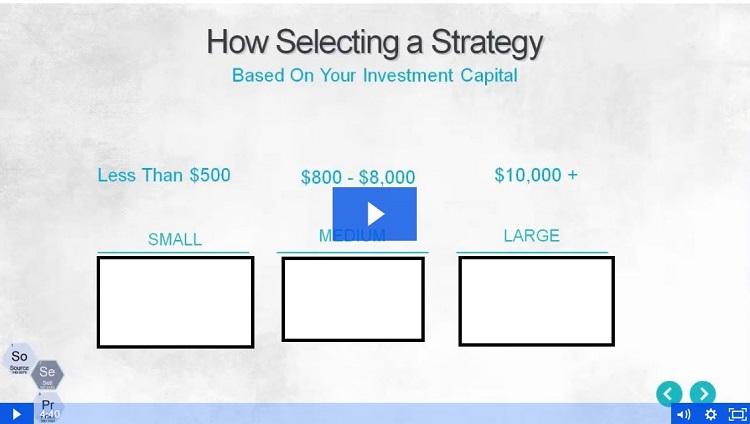 ssp-capital-strategy
